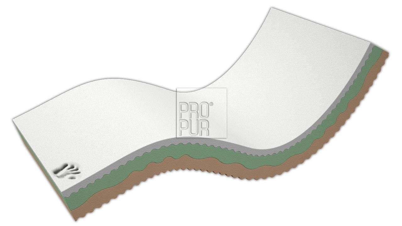 Obrázek produktu: files/5zdravotni-matrace-z-visco-pametove-peny-komfort-duo-hard-01.jpg