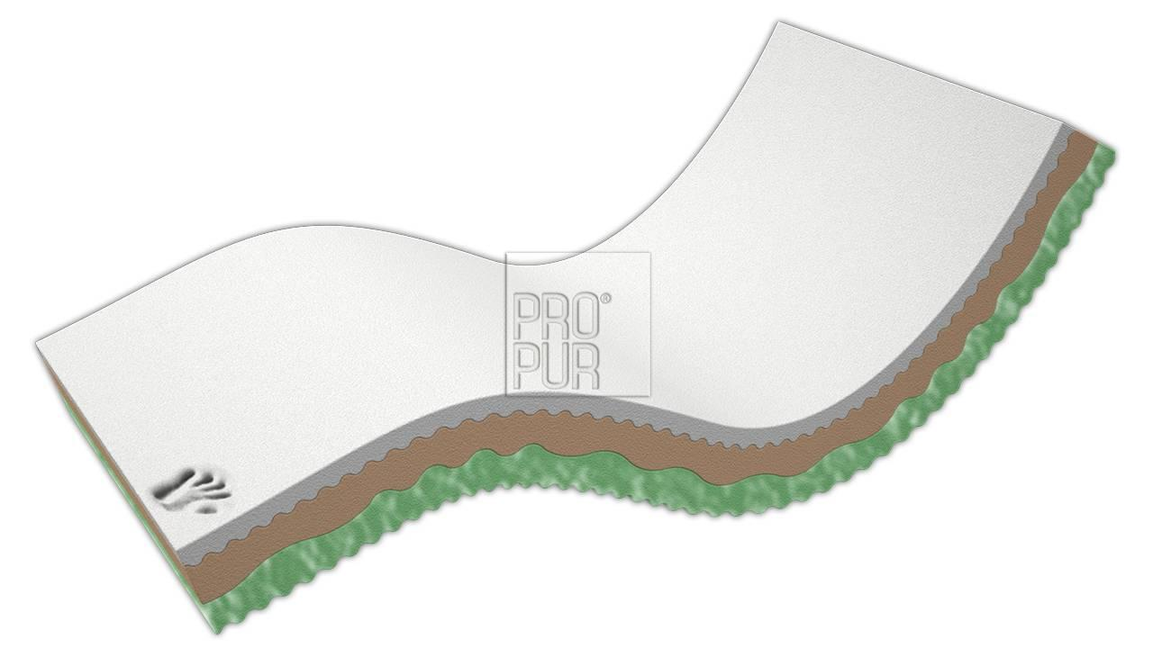 Obrázek produktu: files/5zdravotni-matrace-z-visco-pametove-peny-komfort-duo-soft-01.jpg