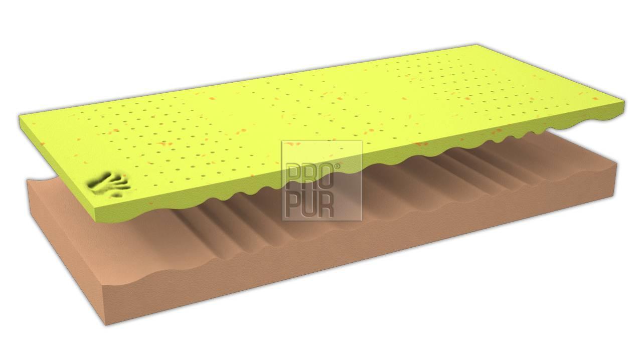 Obrázek produktu: files/5zdravotni-matrace-z-visco-pametove-peny-yoga-medium-05.jpg