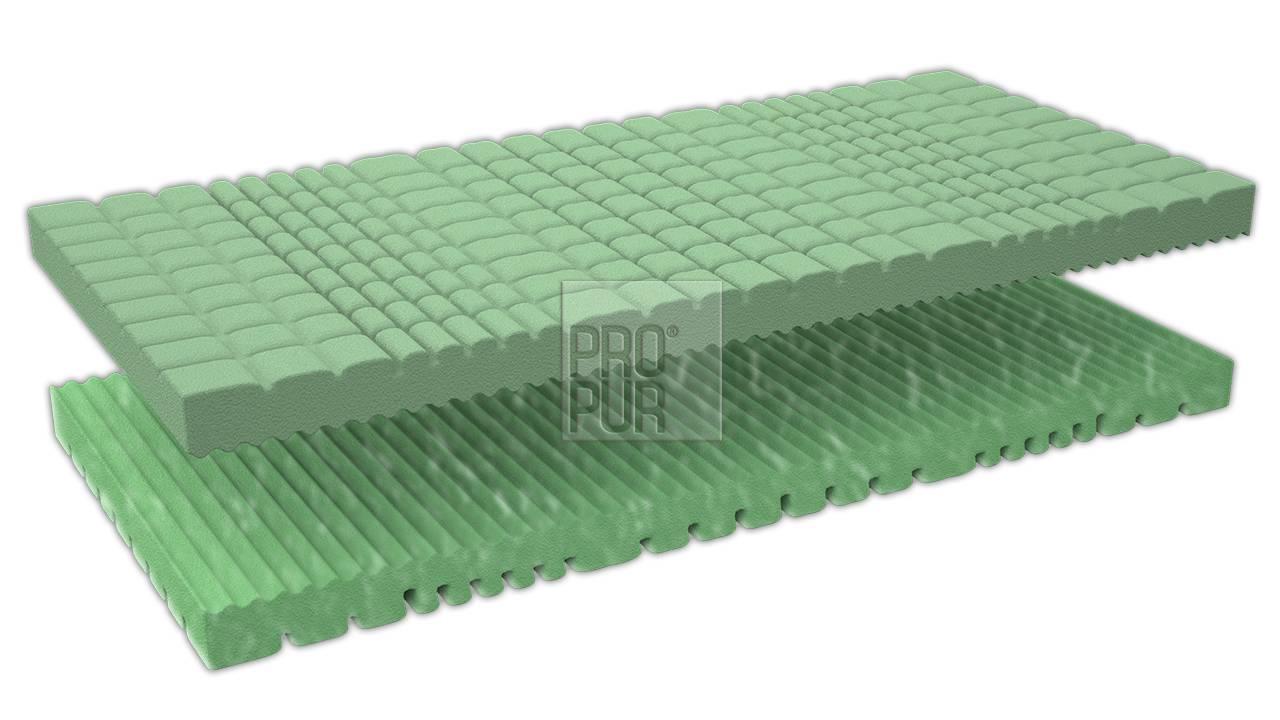 Obrázek produktu: files/5zdravotni-matrace-ze-studene-peny-bonte-duo-05.jpg
