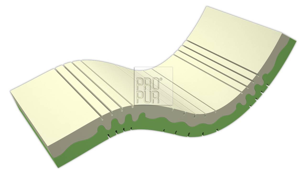 Obrázek produktu: files/5zdravotni-matrace-ze-studene-peny-duocell-01.jpg
