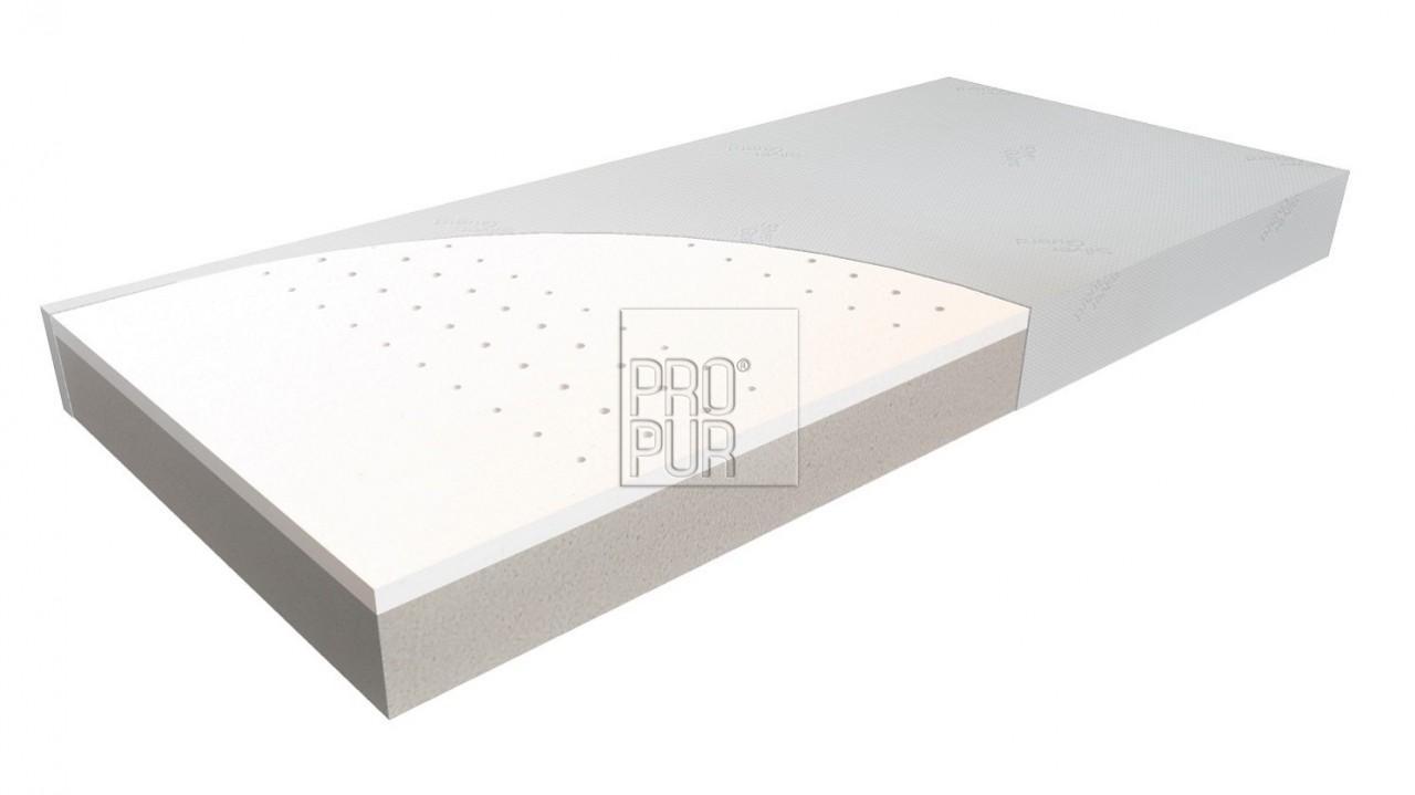 Matrace s paměťovou pěnou PERFO AIR