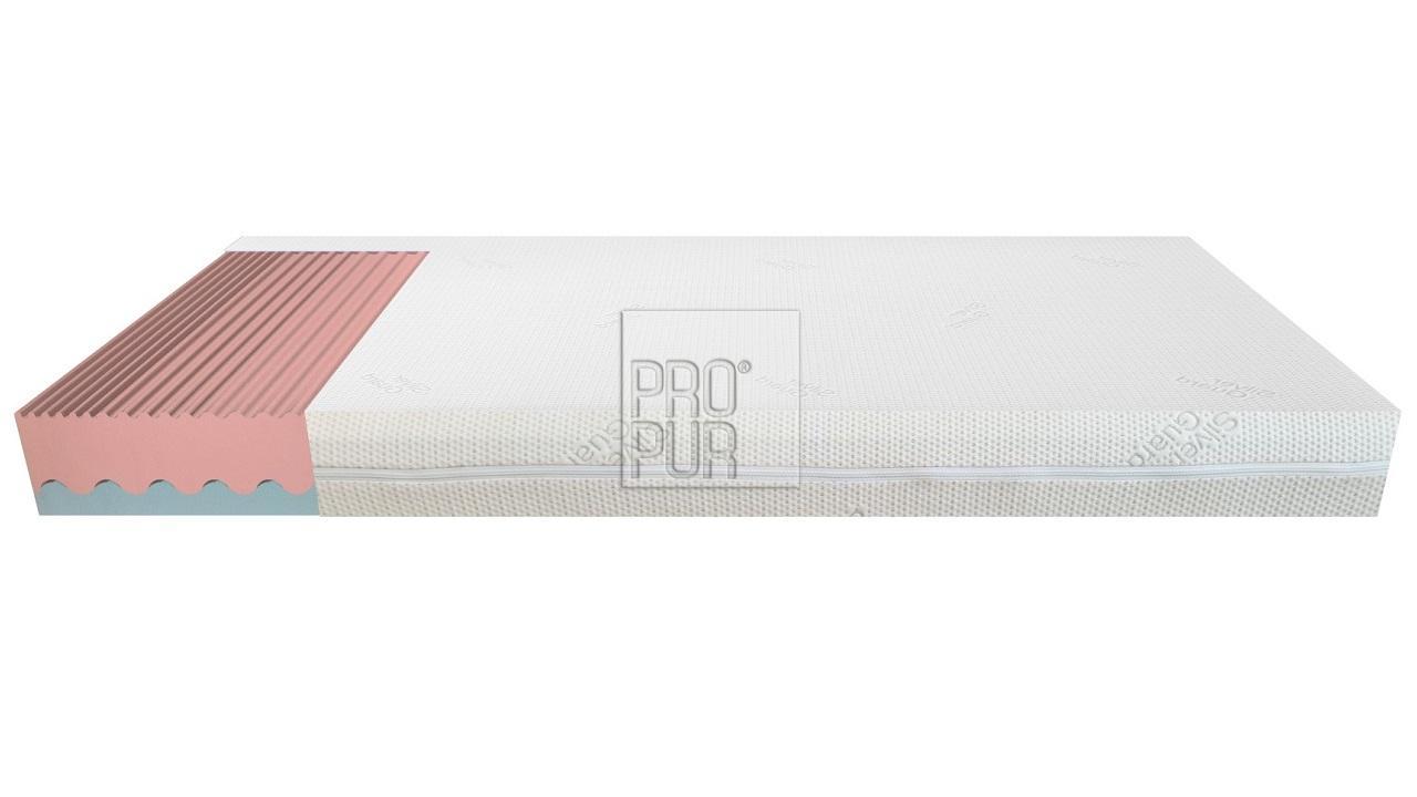 Pěnová matrace RELAX PUR z PUR pěny
