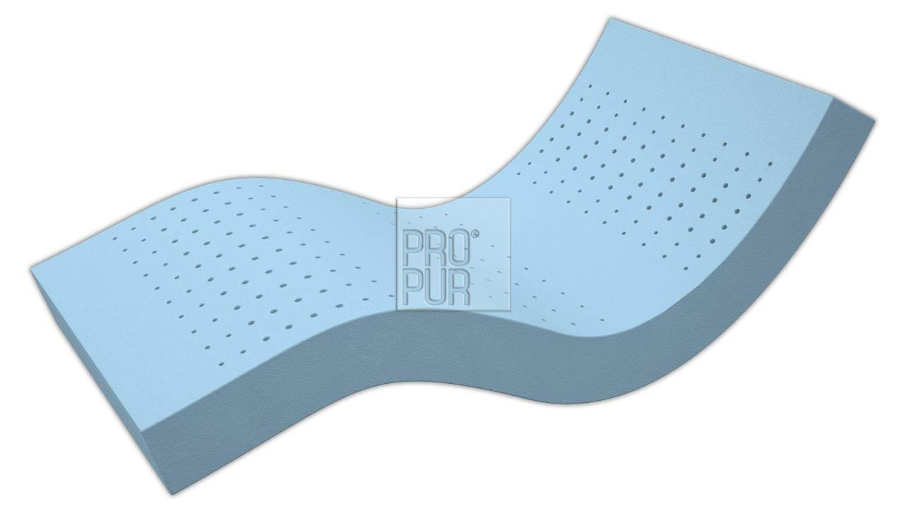 Obrázek produktu: files/zdravotni-matrace-pur-air-01.jpg