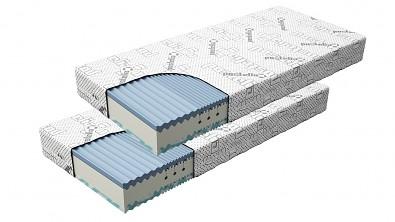 Matrace TRIOMED - AKCE 1+1 ZDARMA